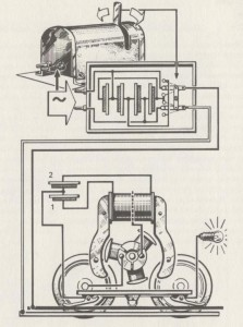 The 70/ reversing; Modellbahn Technik  P.159