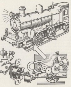 Built-in dynamo for electric headlights; Modellbahn Technik  p.127