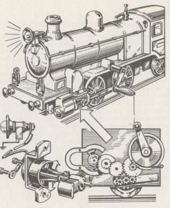 Built-in dynamo for electric headlights; Modellbahn Technik  p.127